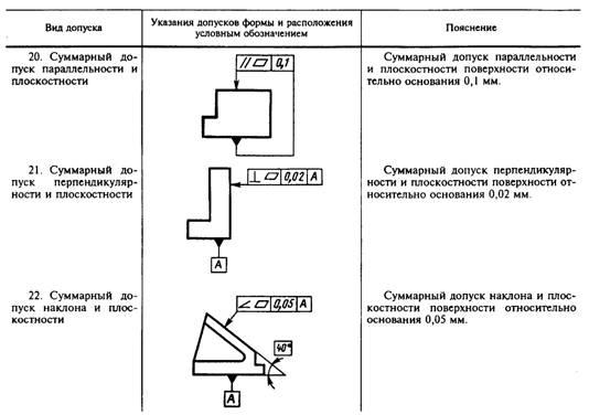 Назовите детали обознающие позиции 13